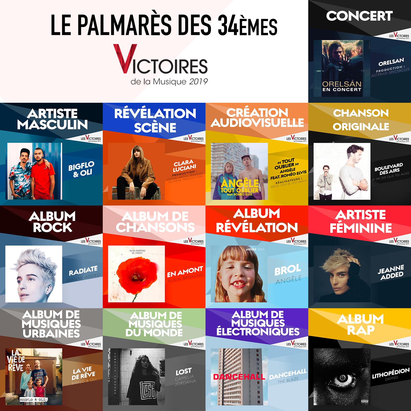 Palmarès 34èmes Victoires de la Musique Variétés 2019